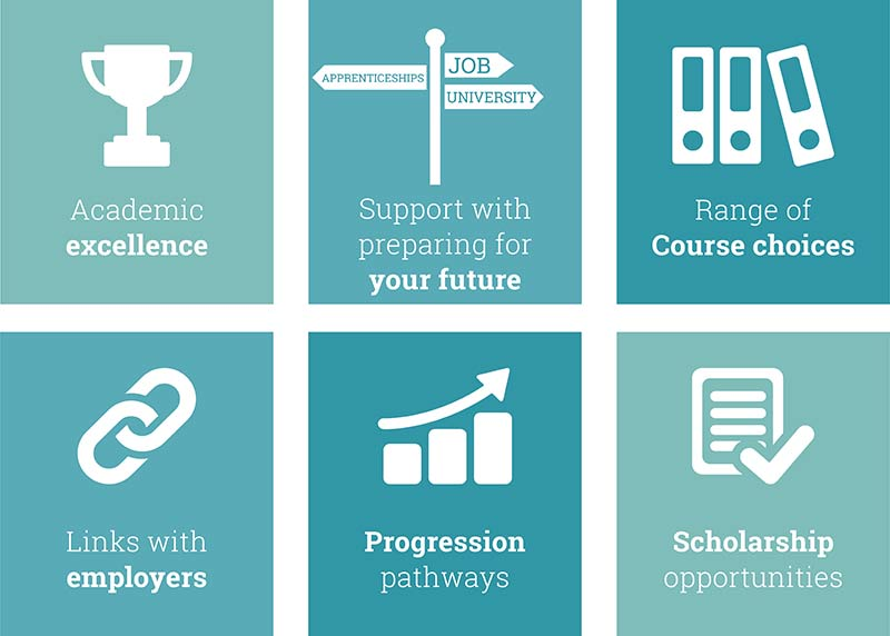 A number of graphical icons demonstrating academic excellence, links with employers, progression, the range of courses and scholarship opportunities